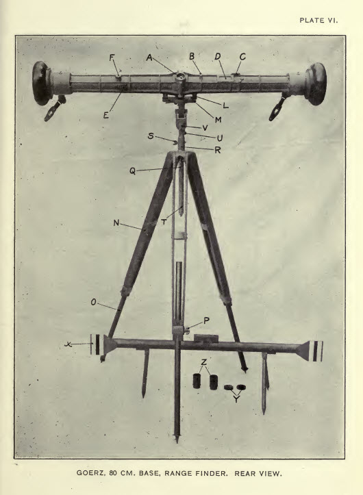 Goerz 80 cm base range-finder rear view - from Handbook of Range-Finders for use of infantry and cavalry - 1915