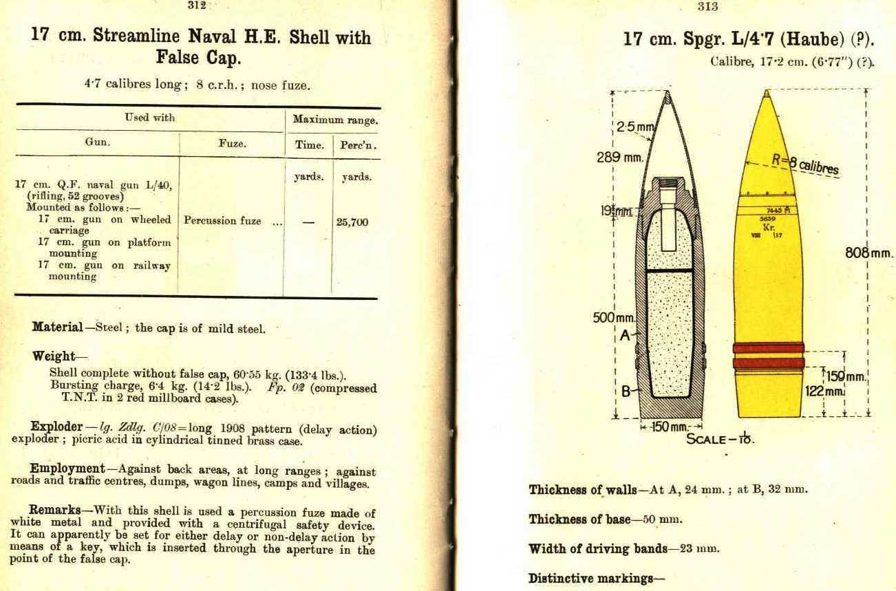 17 cm Naval High Explosive Shell