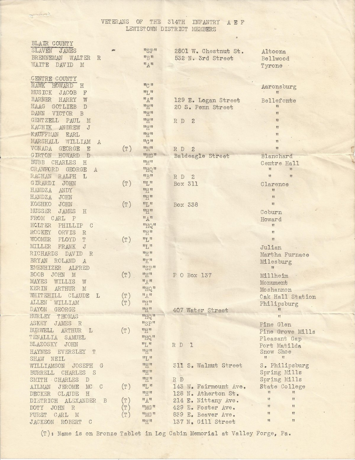 314th Infantry Lewistown District Members page 1